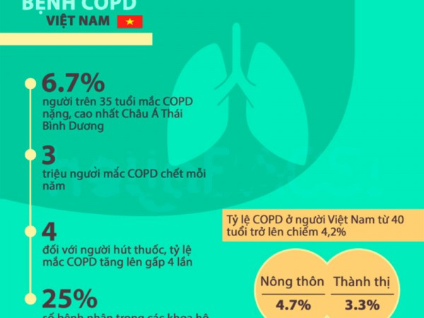 Bệnh viện đa khoa huyện Xín Mần triển khai hoạt động phòng khám mãn tính hô hấp COPD và hen phế quản từ ngày 23/04/2021